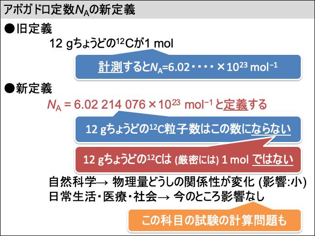 f:id:takahikonojima:20190609153448p:plain