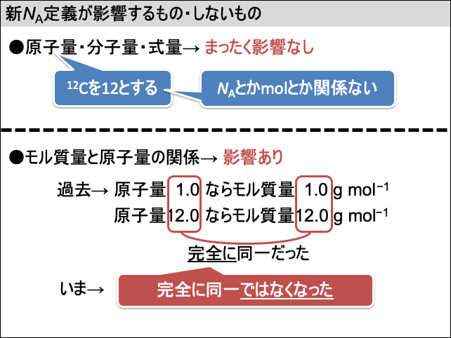 f:id:takahikonojima:20190609153456p:plain