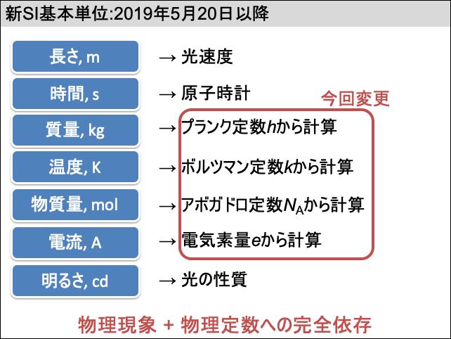 f:id:takahikonojima:20190609153519p:plain