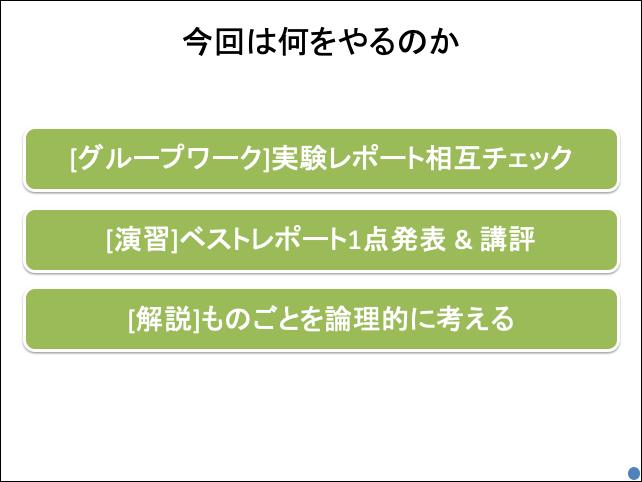 f:id:takahikonojima:20190624181842p:plain