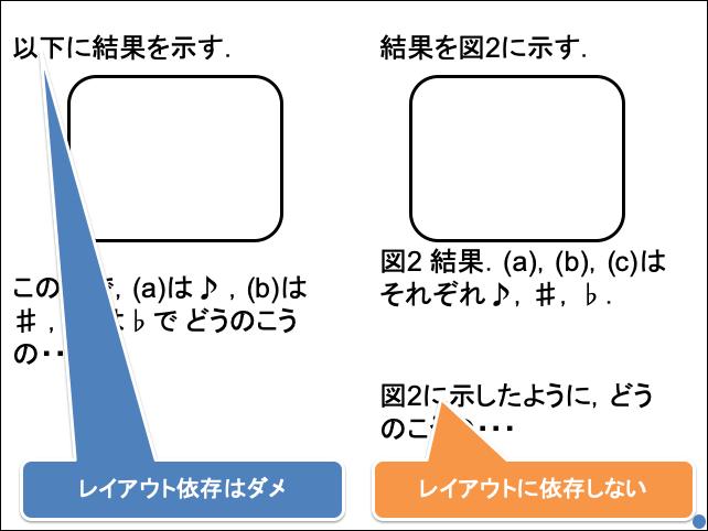 f:id:takahikonojima:20190628170906p:plain