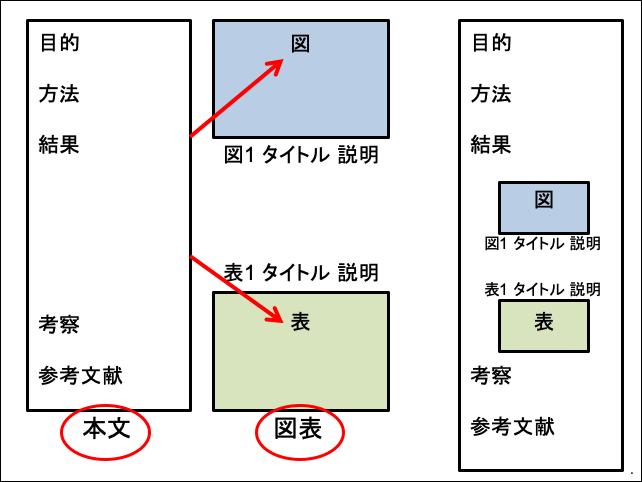 f:id:takahikonojima:20190628170913p:plain
