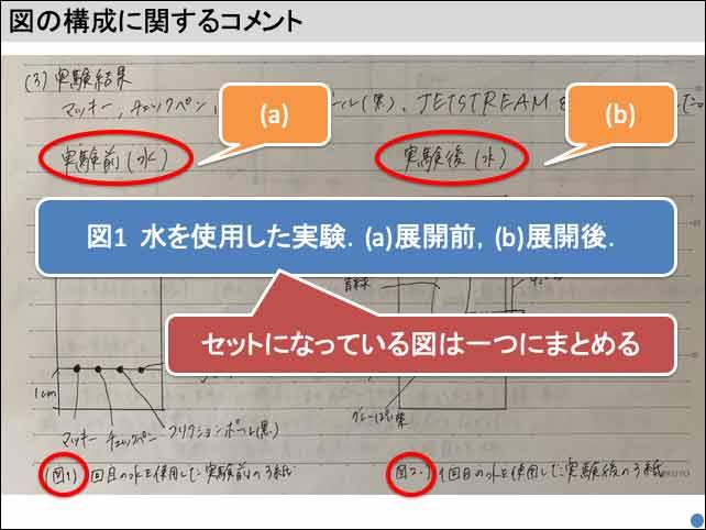 f:id:takahikonojima:20190628170942j:plain