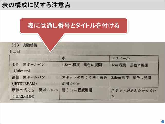 f:id:takahikonojima:20190628170947j:plain
