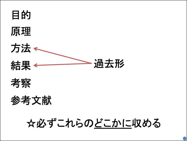 f:id:takahikonojima:20190628171000p:plain