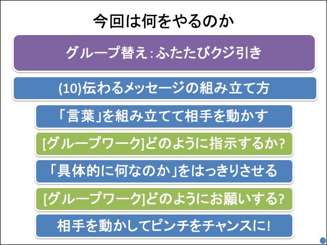 f:id:takahikonojima:20190628171011p:plain
