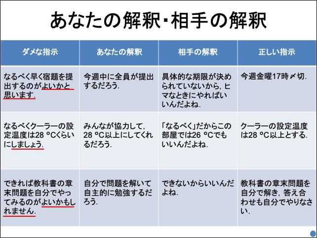 f:id:takahikonojima:20190628171040p:plain