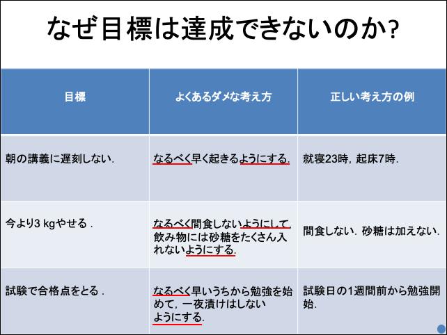f:id:takahikonojima:20190628171123p:plain