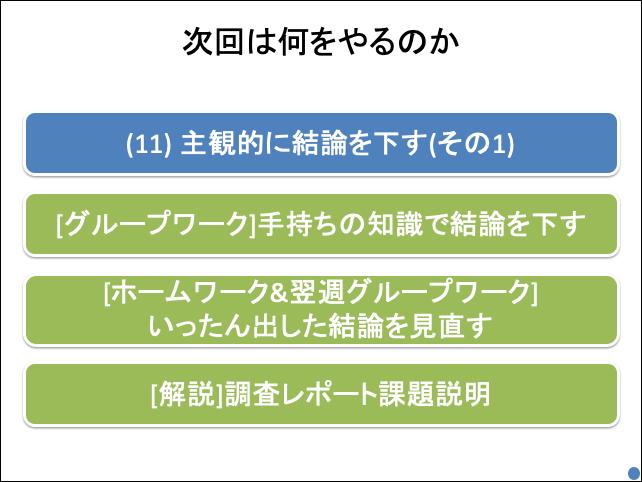f:id:takahikonojima:20190628171216p:plain