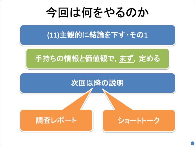 f:id:takahikonojima:20190629200844p:plain
