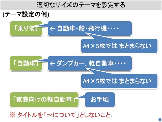 f:id:takahikonojima:20190629201014p:plain