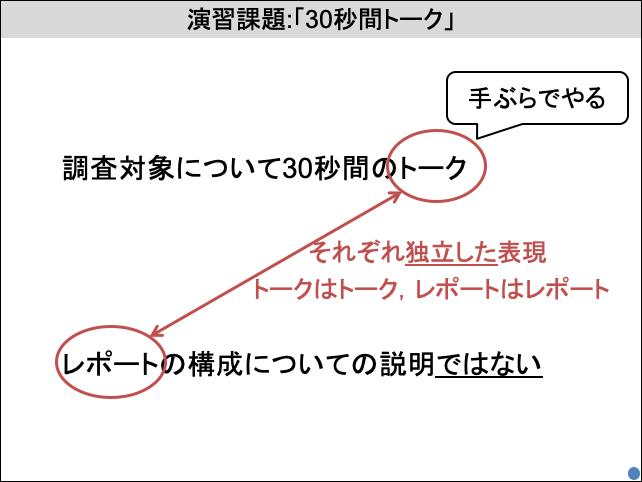 f:id:takahikonojima:20190629201039p:plain