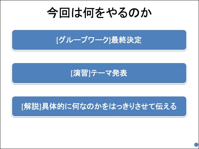 f:id:takahikonojima:20190709111504p:plain