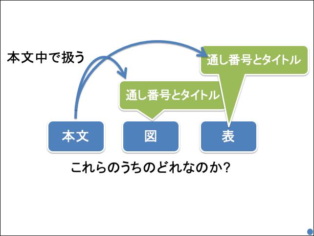 f:id:takahikonojima:20190722141750p:plain