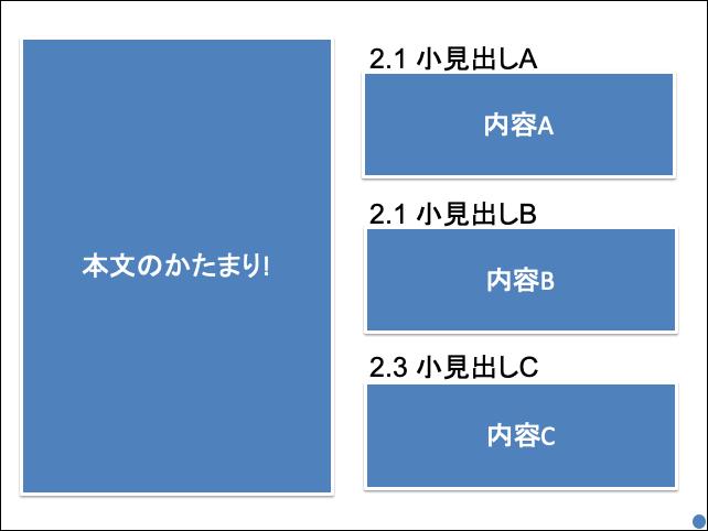 f:id:takahikonojima:20190722141758p:plain
