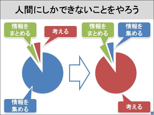 f:id:takahikonojima:20190722141817p:plain
