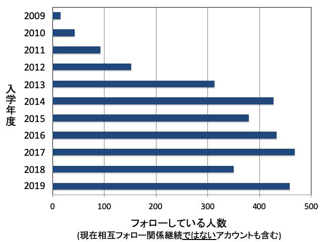 f:id:takahikonojima:20190807135739p:plain