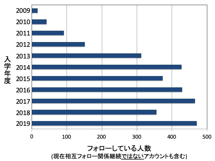 f:id:takahikonojima:20191020182202p:plain