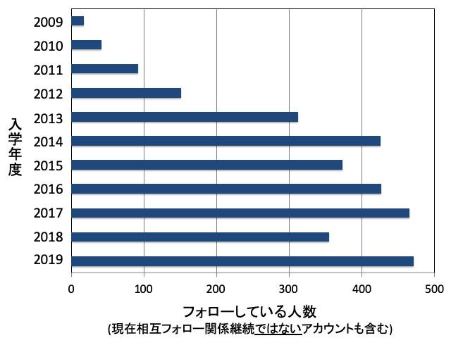 f:id:takahikonojima:20191111155742p:plain
