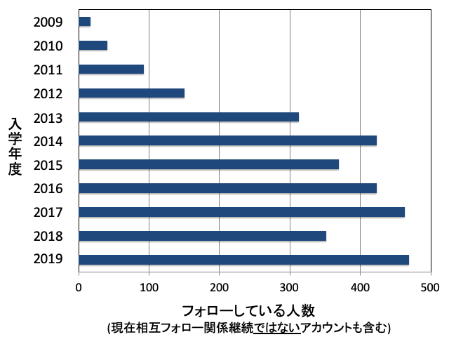 f:id:takahikonojima:20191231101008p:plain