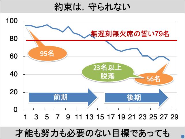 f:id:takahikonojima:20191231185016p:plain