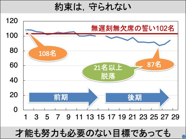 f:id:takahikonojima:20200101182204p:plain