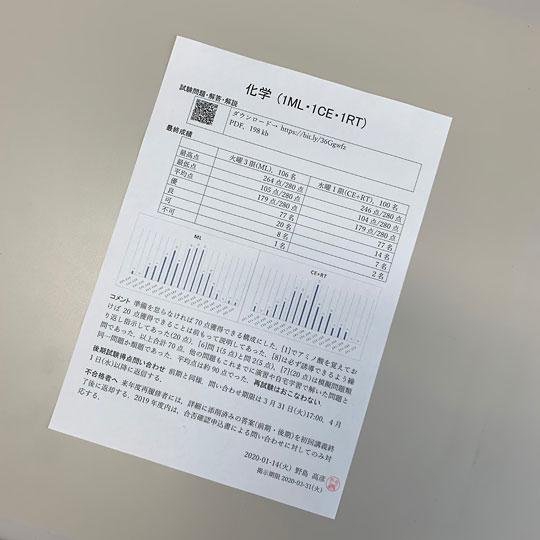 f:id:takahikonojima:20200201192708j:plain
