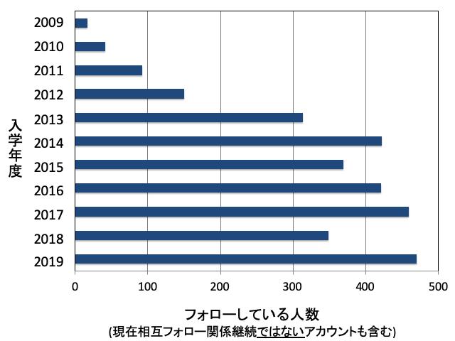 f:id:takahikonojima:20200201192819p:plain