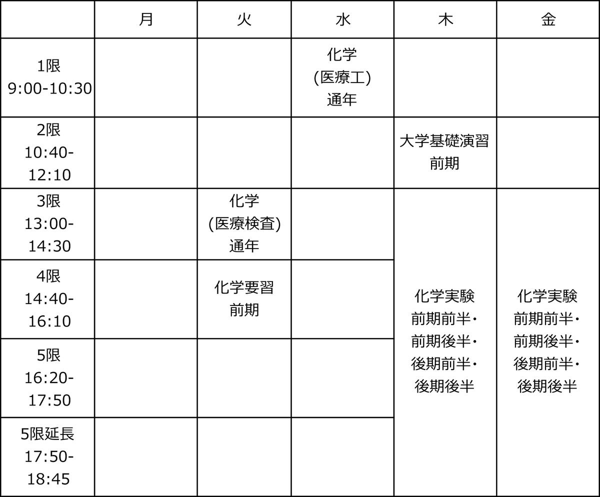 f:id:takahikonojima:20200214165423p:plain