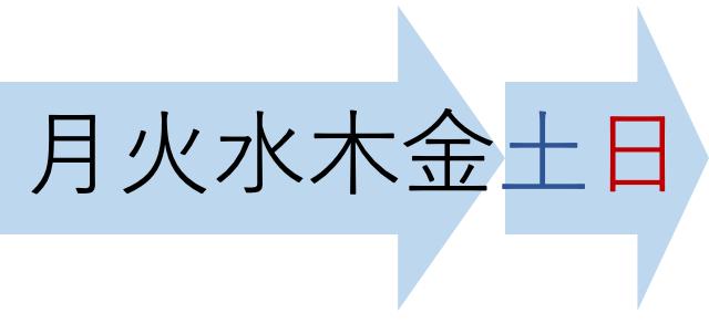 f:id:takahikonojima:20200220162126p:plain