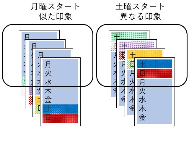 f:id:takahikonojima:20200220162147p:plain