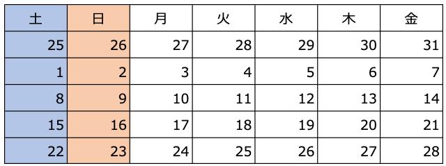 f:id:takahikonojima:20200220162155p:plain