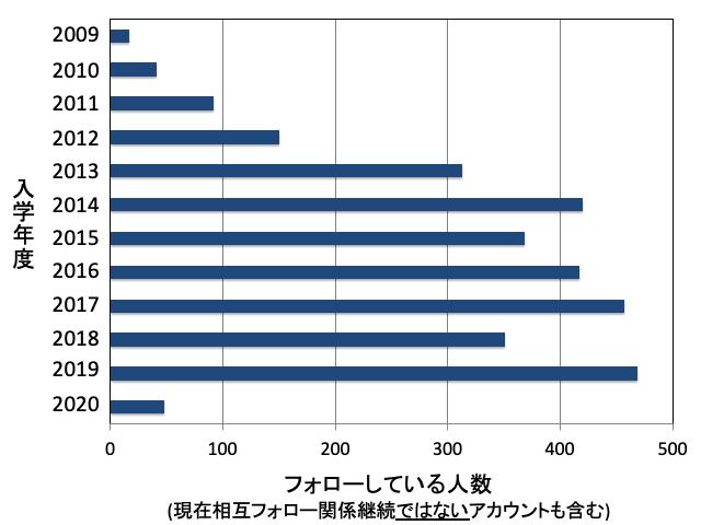 f:id:takahikonojima:20200305181757p:plain