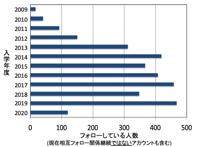 f:id:takahikonojima:20200407181012p:plain
