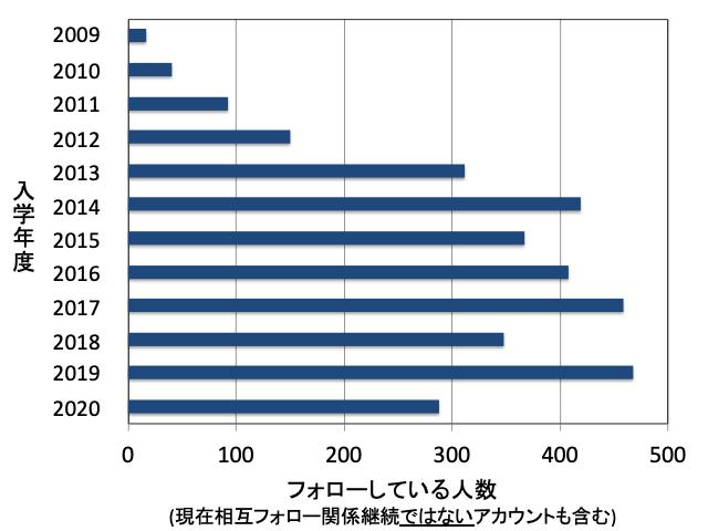 f:id:takahikonojima:20200503104137p:plain