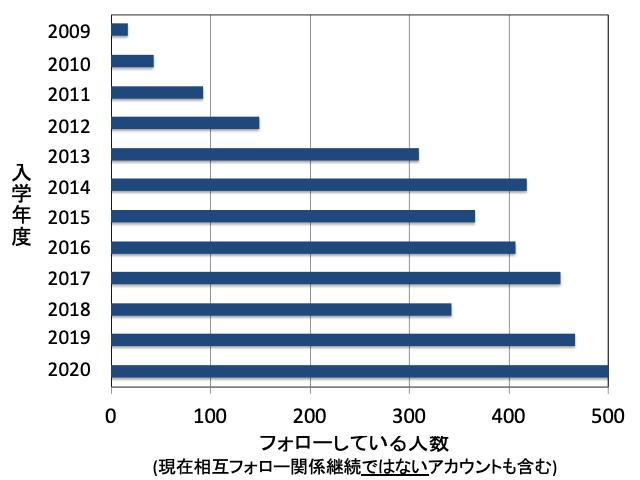 f:id:takahikonojima:20200619195853p:plain