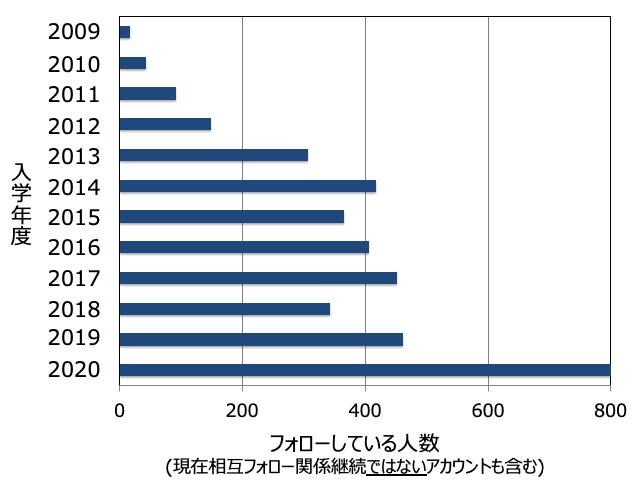 f:id:takahikonojima:20200805170414p:plain
