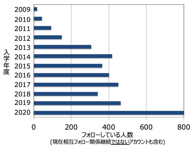 f:id:takahikonojima:20200823180048p:plain