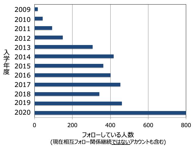 f:id:takahikonojima:20200905152646p:plain