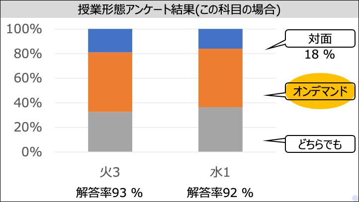 f:id:takahikonojima:20201009140043p:plain