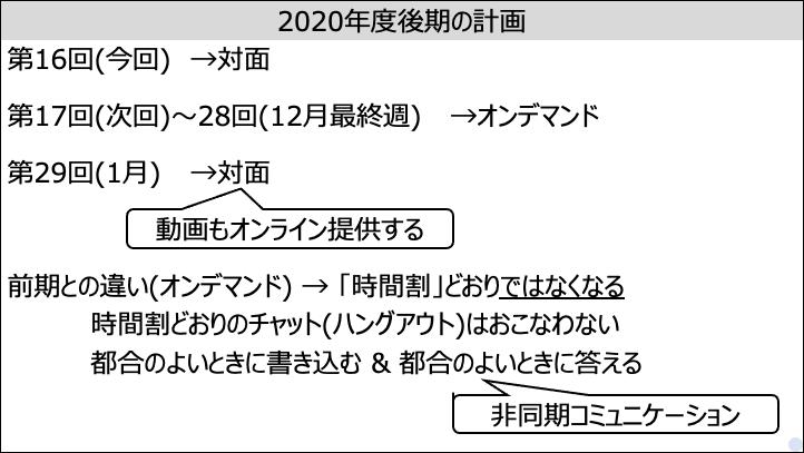 f:id:takahikonojima:20201009140055p:plain