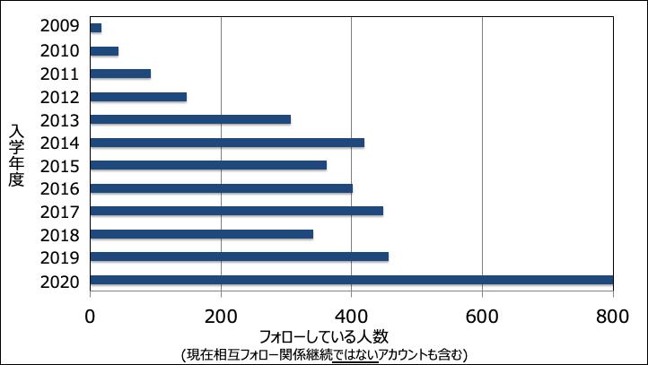 f:id:takahikonojima:20201009140241p:plain