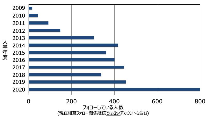 f:id:takahikonojima:20201201153611p:plain