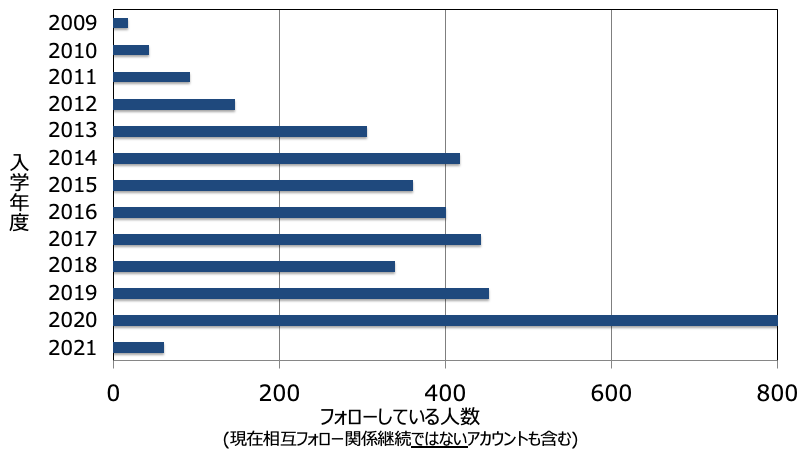 f:id:takahikonojima:20210131093849p:plain