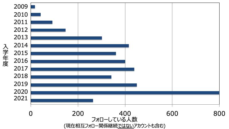 f:id:takahikonojima:20210301105229p:plain