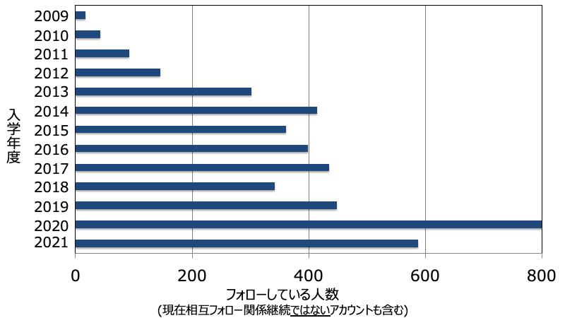 f:id:takahikonojima:20210401092420p:plain