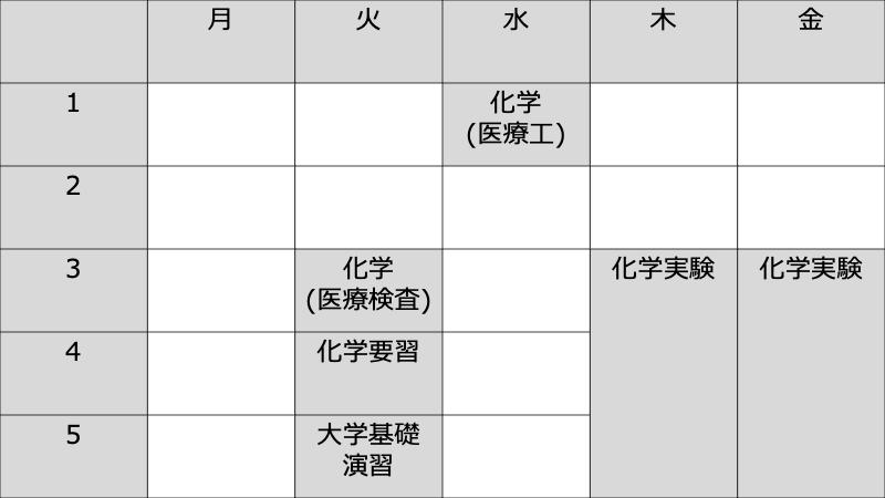 f:id:takahikonojima:20210717192546p:plain