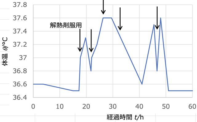 f:id:takahikonojima:20210901192751p:plain