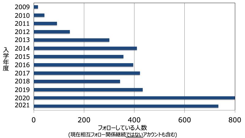 f:id:takahikonojima:20210901192807p:plain