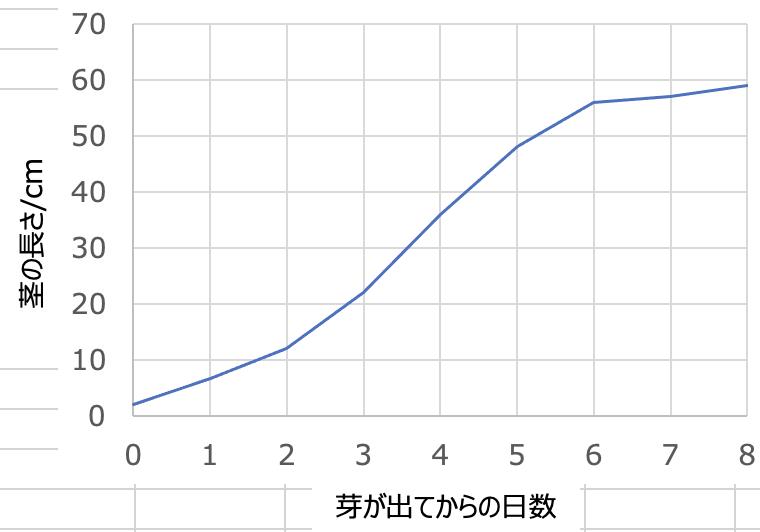 f:id:takahikonojima:20210918154332p:plain